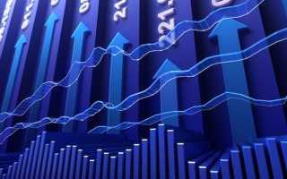 Как рассчитать емкость рынка формула