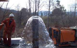 Рентабельность бурения скважин на воду