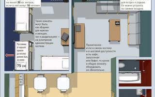 Как открыть хостел в квартире законно