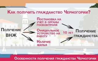 Как получить гражданство в черногории