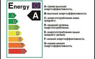 Энергоэффективность оргтехника