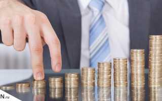 Коэффициент валовой прибыли нормативное значение