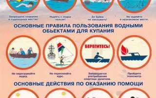 Профилактика безопасности на воде