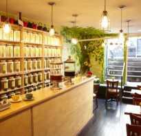 Бизнес план продажа чая и кофе
