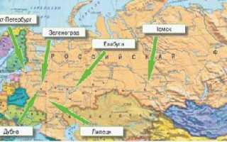 Характеристика экономических зон россии