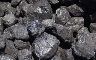 Добыча каменного угля в мире