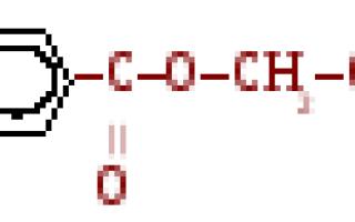 Классификация полимеров по происхождению