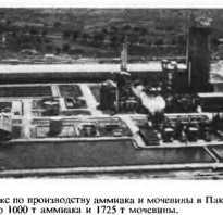 Процесс производства аммиака
