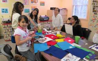 Бизнес план художественной школы