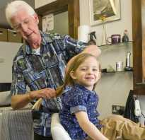 Бизнес план детской парикмахерской