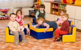 Бизнес план детской игровой площадки