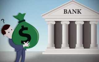 Инфраструктура банковской системы