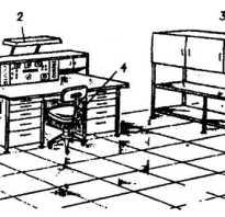 Организация рабочего места электромонтера