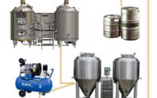 Пивоварня технические характеристики