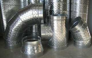 Технология производства вентиляции