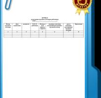 Журнал регистрации трудовых договоров в рк образец