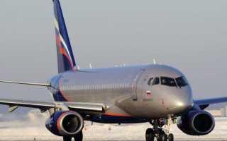 Авиационная промышленность предприятия
