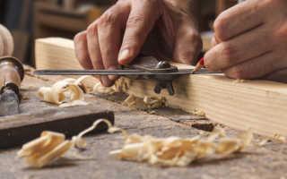 Рентабельность мебельного производства