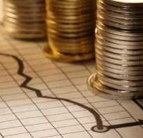 Фонд прямых инвестиций в россии список